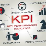 Key Performance Indicators (KPI's) for Your Denver Business Work Goals in 2018