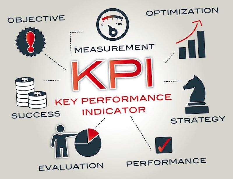 Key Performance Indicators (KPI's) for Your Denver Business Work Goals in 2018